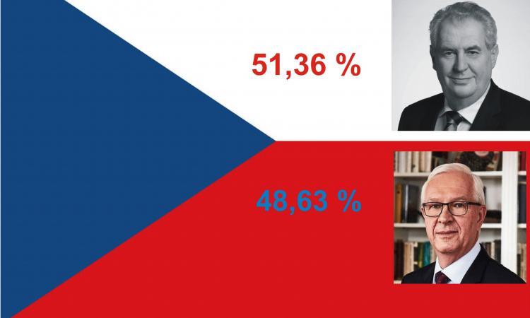 Obrázek kčlánku Zvítězil hrubý populismus